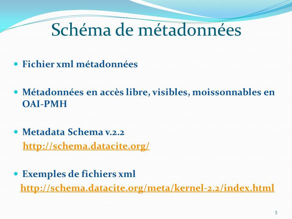Schéma de métadonnées Fichier xml métadonnées