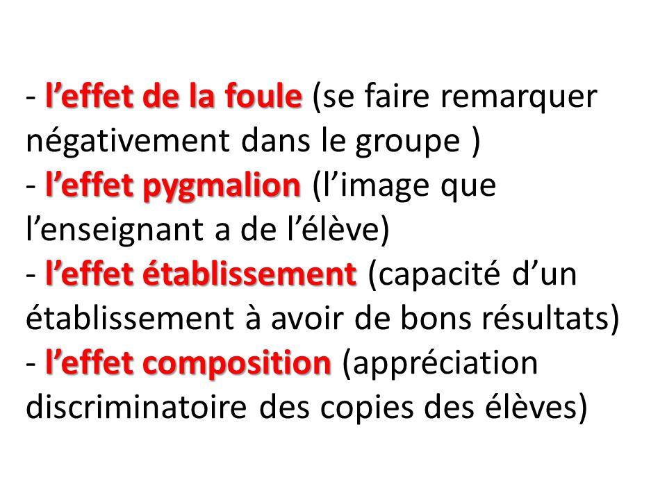 - l'effet de la foule (se faire remarquer négativement dans le groupe ) - l'effet pygmalion (l'image que l'enseignant a de l'élève) - l'effet établissement (capacité d'un établissement à avoir de bons résultats) - l'effet composition (appréciation discriminatoire des copies des élèves)