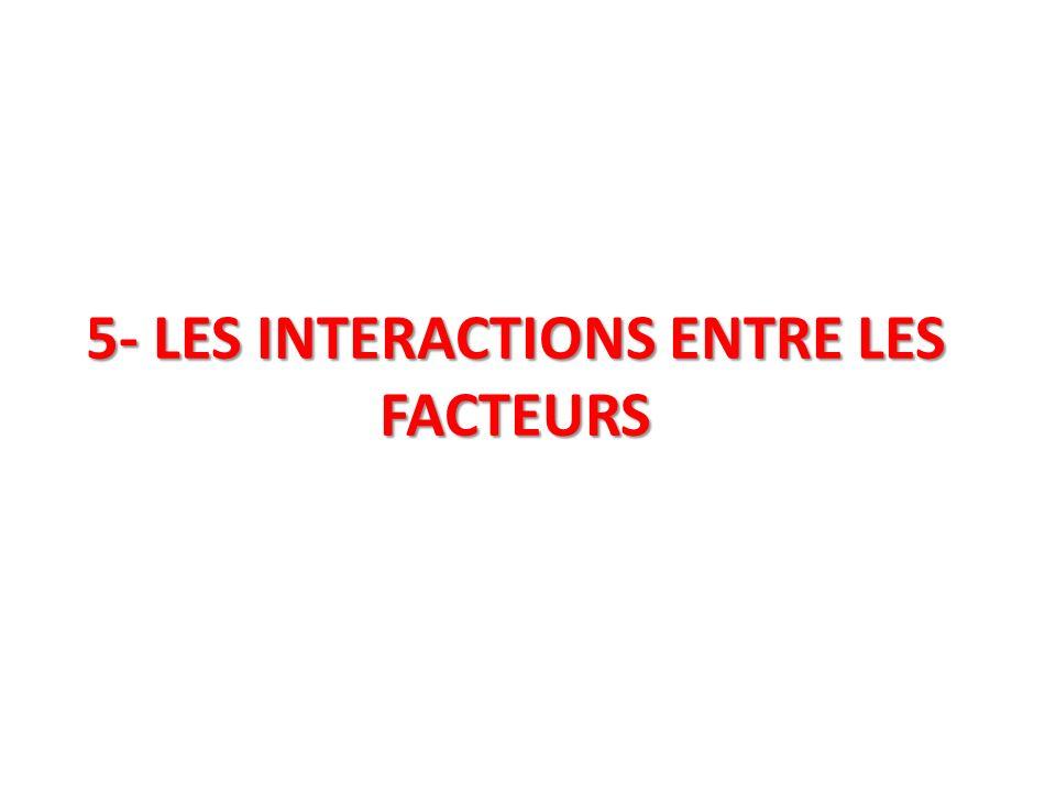 5- LES INTERACTIONS ENTRE LES FACTEURS