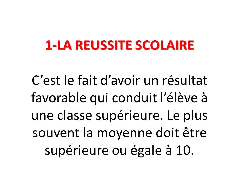 1-LA REUSSITE SCOLAIRE C'est le fait d'avoir un résultat favorable qui conduit l'élève à une classe supérieure.