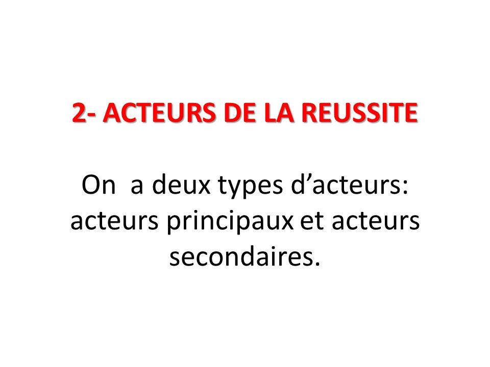 2- ACTEURS DE LA REUSSITE On a deux types d'acteurs: acteurs principaux et acteurs secondaires.