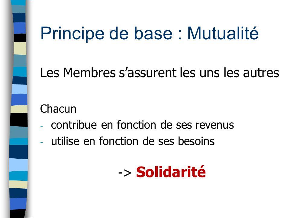 Principe de base : Mutualité