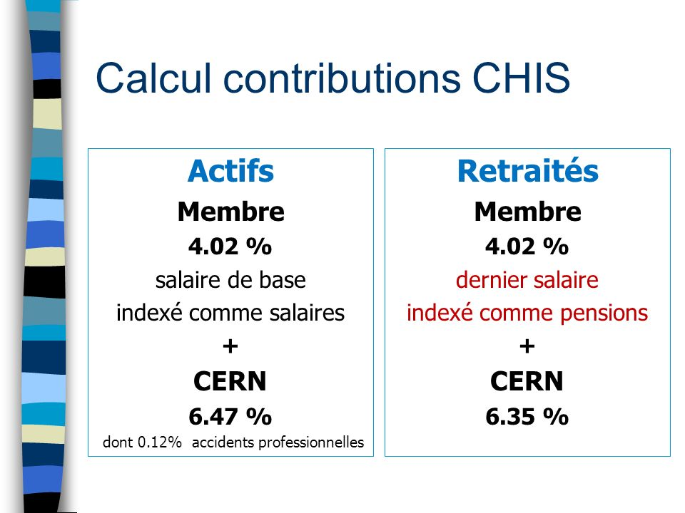 Calcul contributions CHIS