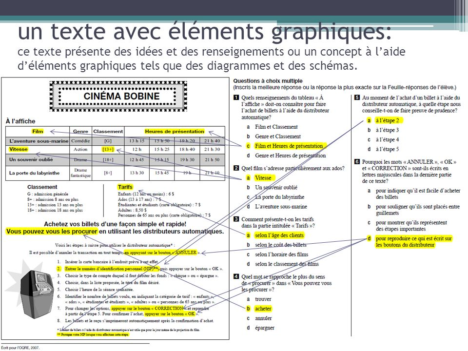 un texte avec éléments graphiques: ce texte présente des idées et des renseignements ou un concept à l'aide d'éléments graphiques tels que des diagrammes et des schémas.