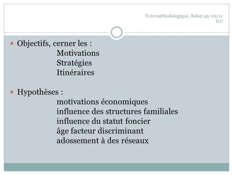 Note méthodologique, Rabat 29/09/11 S.C