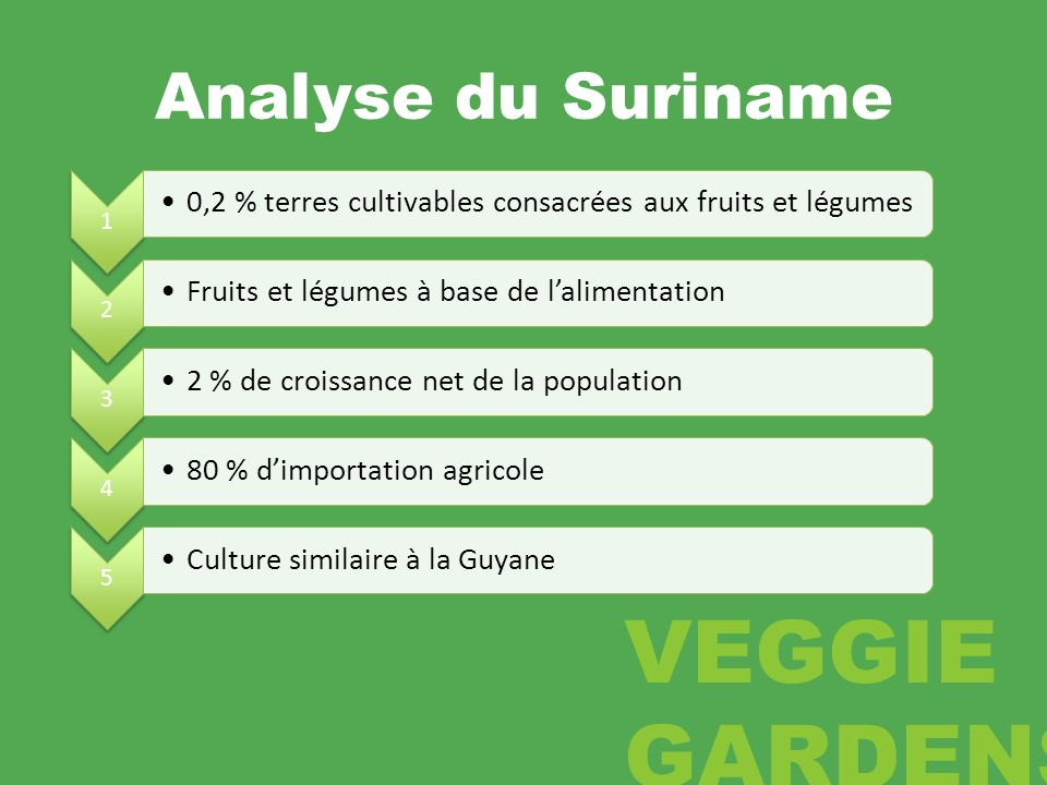 Analyse du Suriname 1. 0,2 % terres cultivables consacrées aux fruits et légumes. 2. Fruits et légumes à base de l'alimentation.