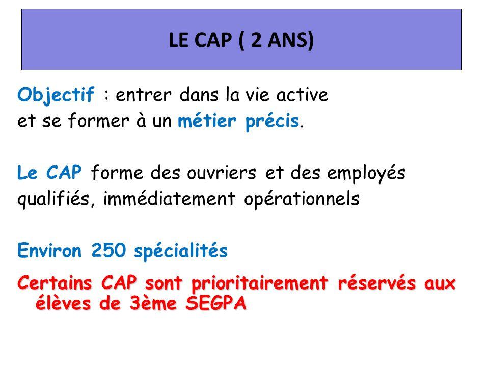 LE CAP ( 2 ANS)