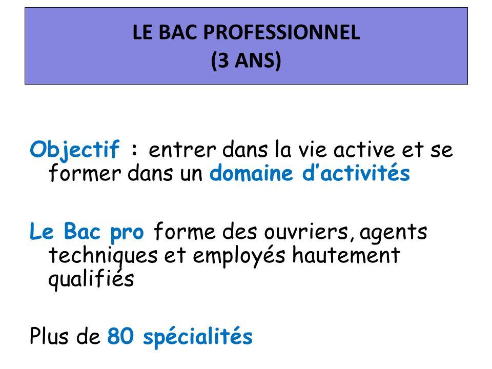 LE BAC PROFESSIONNEL (3 ANS)