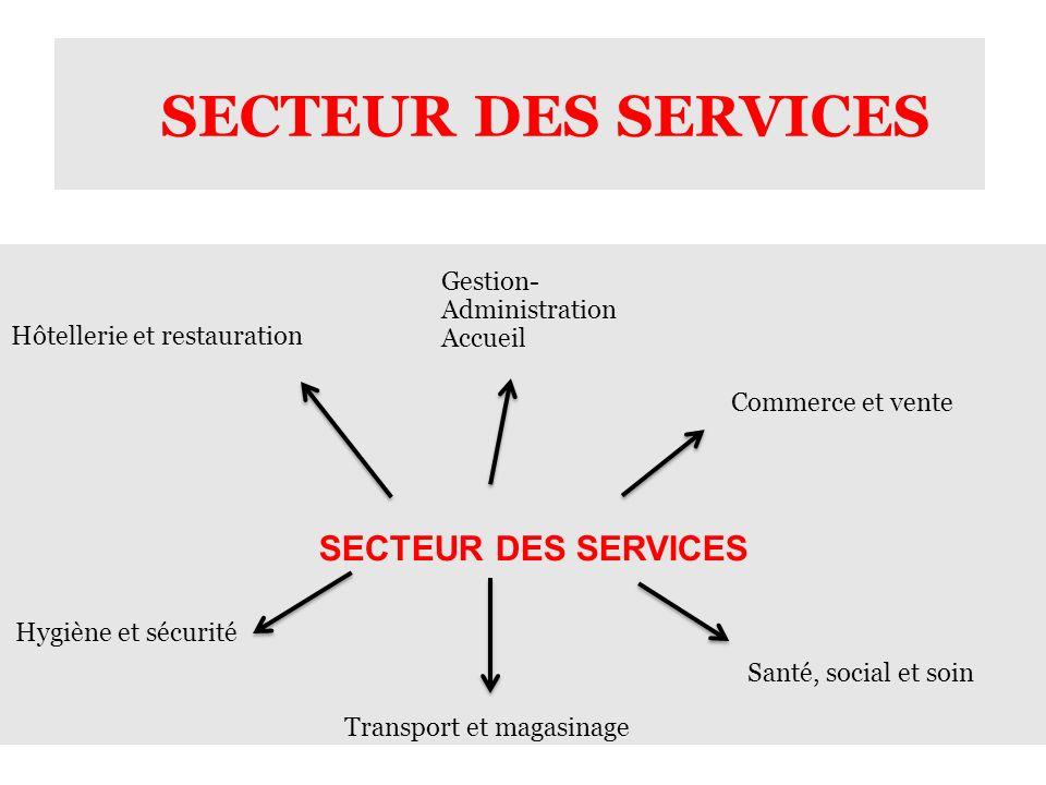SECTEUR DES SERVICES Gestion-Administration Accueil