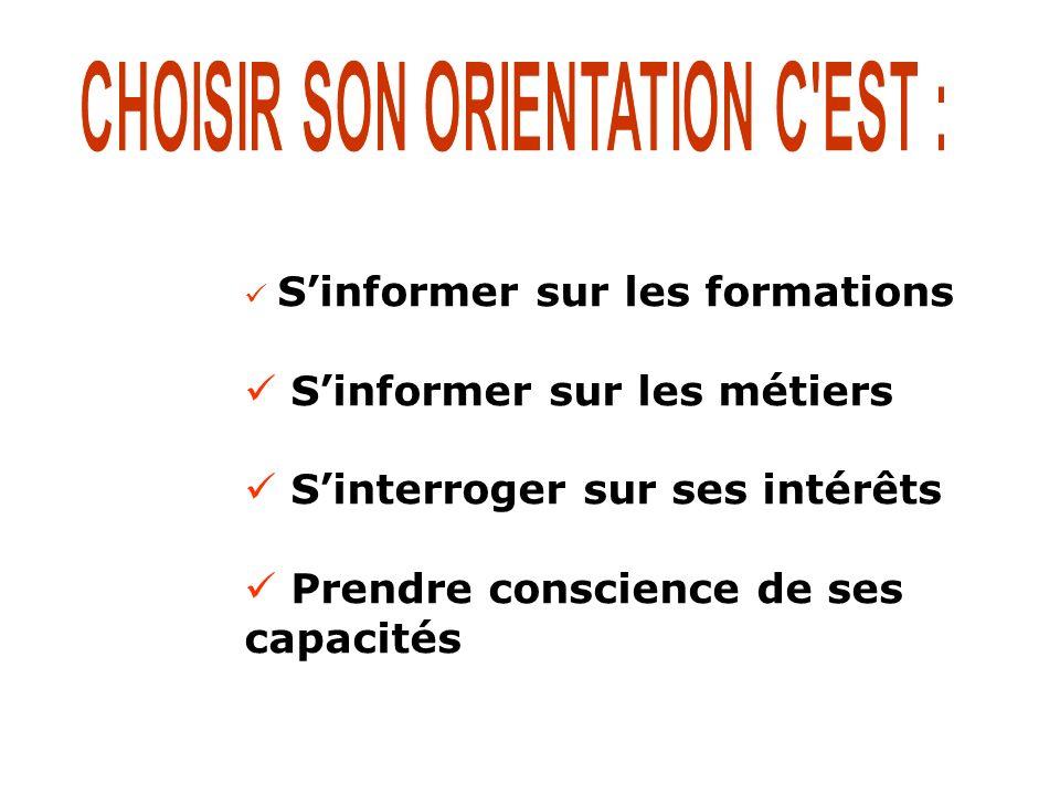 CHOISIR SON ORIENTATION C EST :