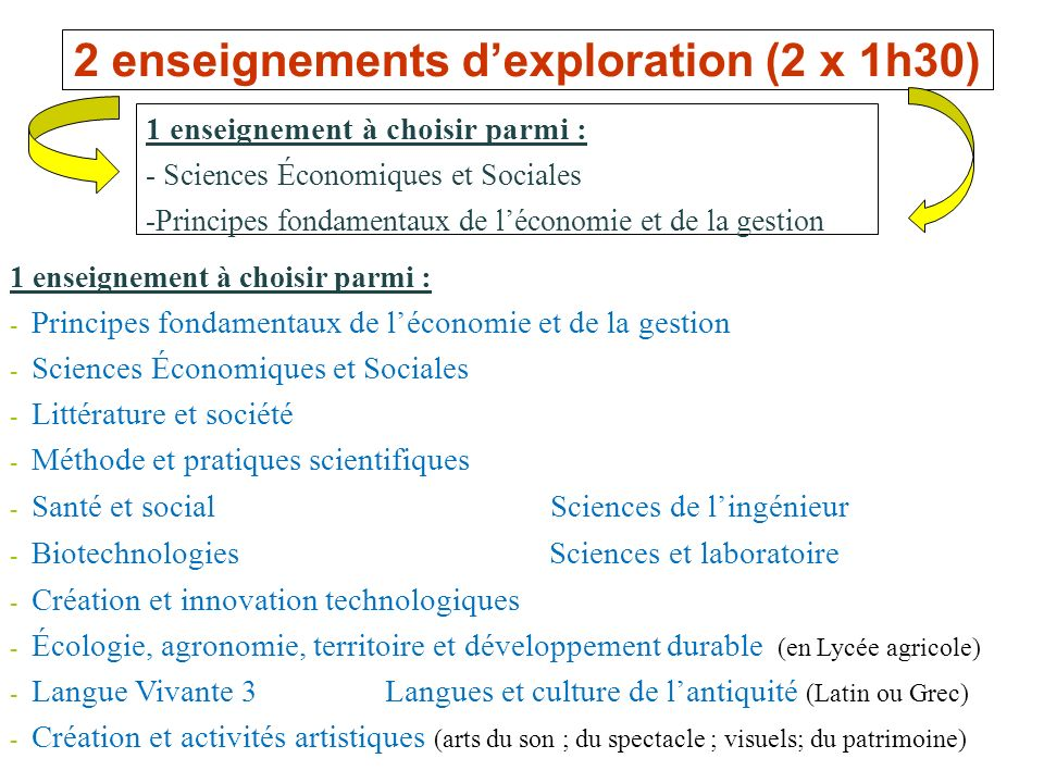 2 enseignements d'exploration (2 x 1h30)