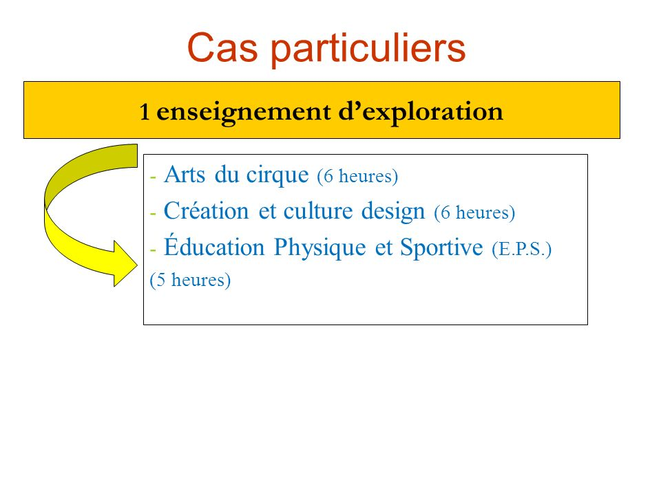 1 enseignement d'exploration