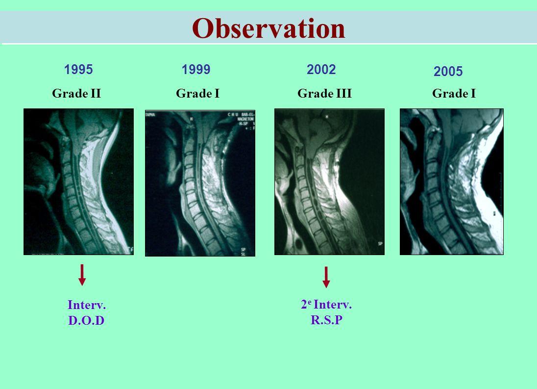 Observation Interv. D.O.D 1995 Grade II 1999 Grade I 2002 Grade III