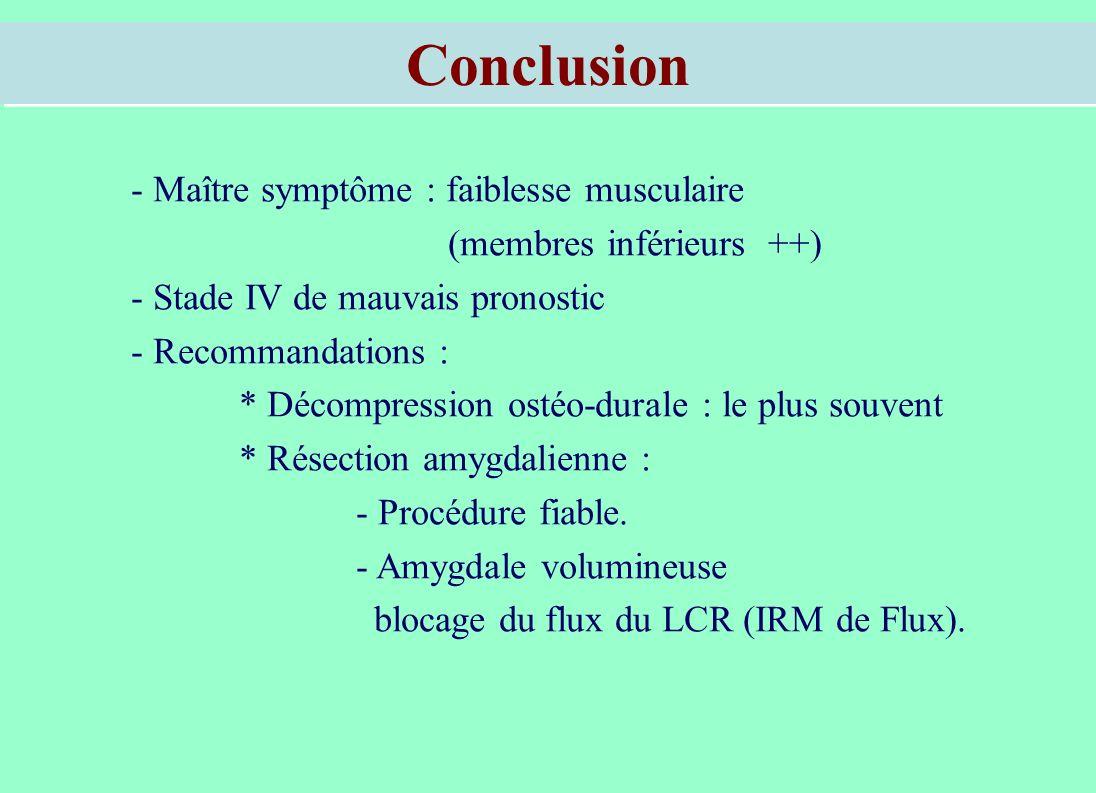 Conclusion - Maître symptôme : faiblesse musculaire (membres inférieurs ++)