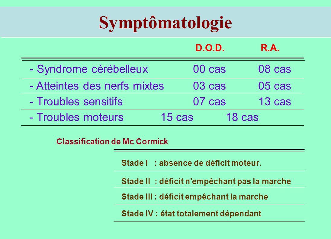 Symptômatologie D.O.D. R.A. - Syndrome cérébelleux 00 cas 08 cas