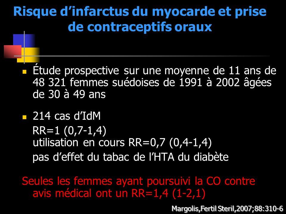 Risque d'infarctus du myocarde et prise de contraceptifs oraux