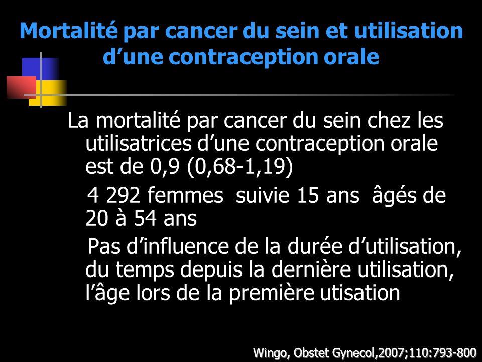 Mortalité par cancer du sein et utilisation d'une contraception orale