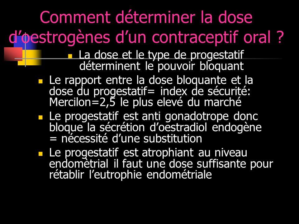 Comment déterminer la dose d'oestrogènes d'un contraceptif oral