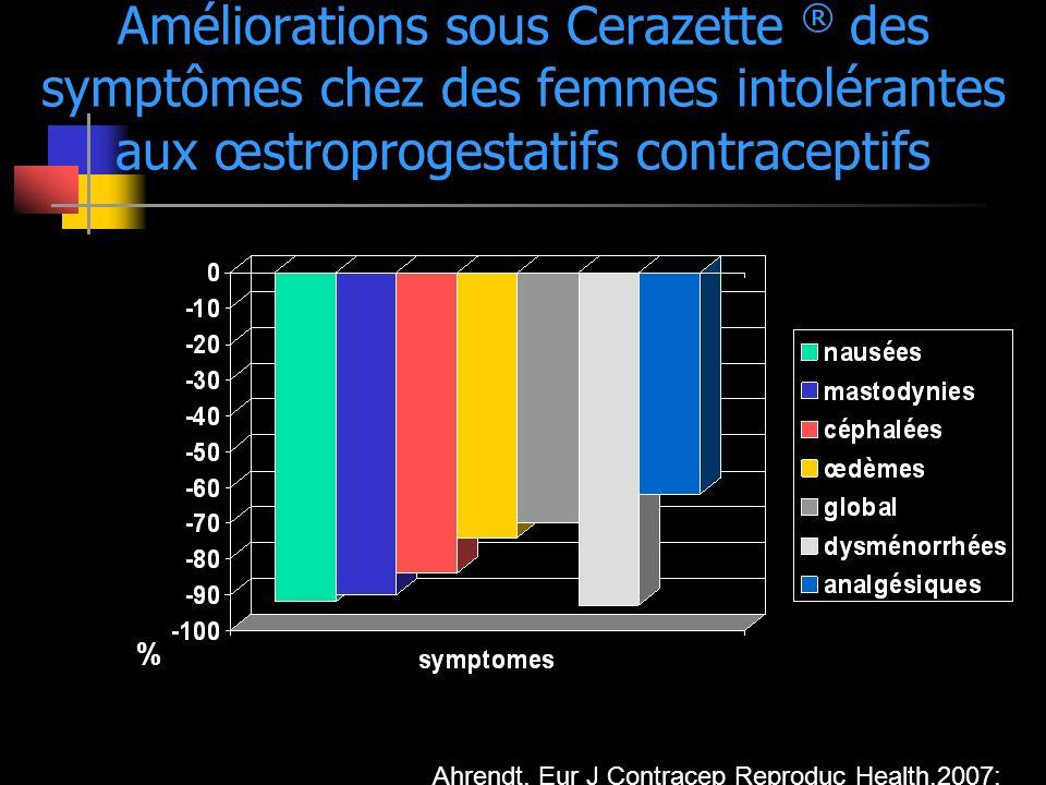 Améliorations sous Cerazette ® des symptômes chez des femmes intolérantes aux œstroprogestatifs contraceptifs