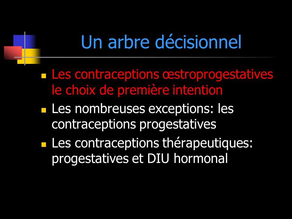 Un arbre décisionnel Les contraceptions œstroprogestatives le choix de première intention.