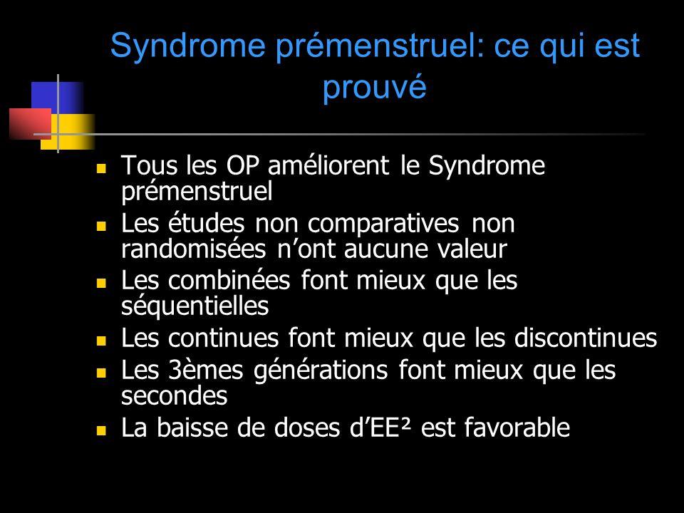Syndrome prémenstruel: ce qui est prouvé