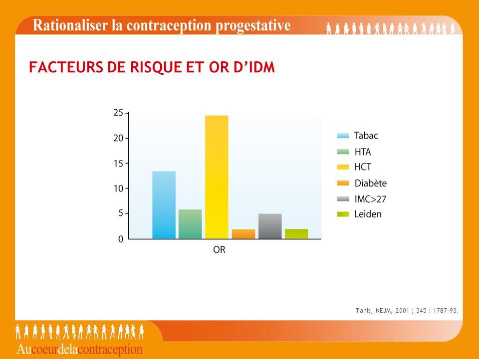 FACTEURS DE RISQUE ET OR D'IDM