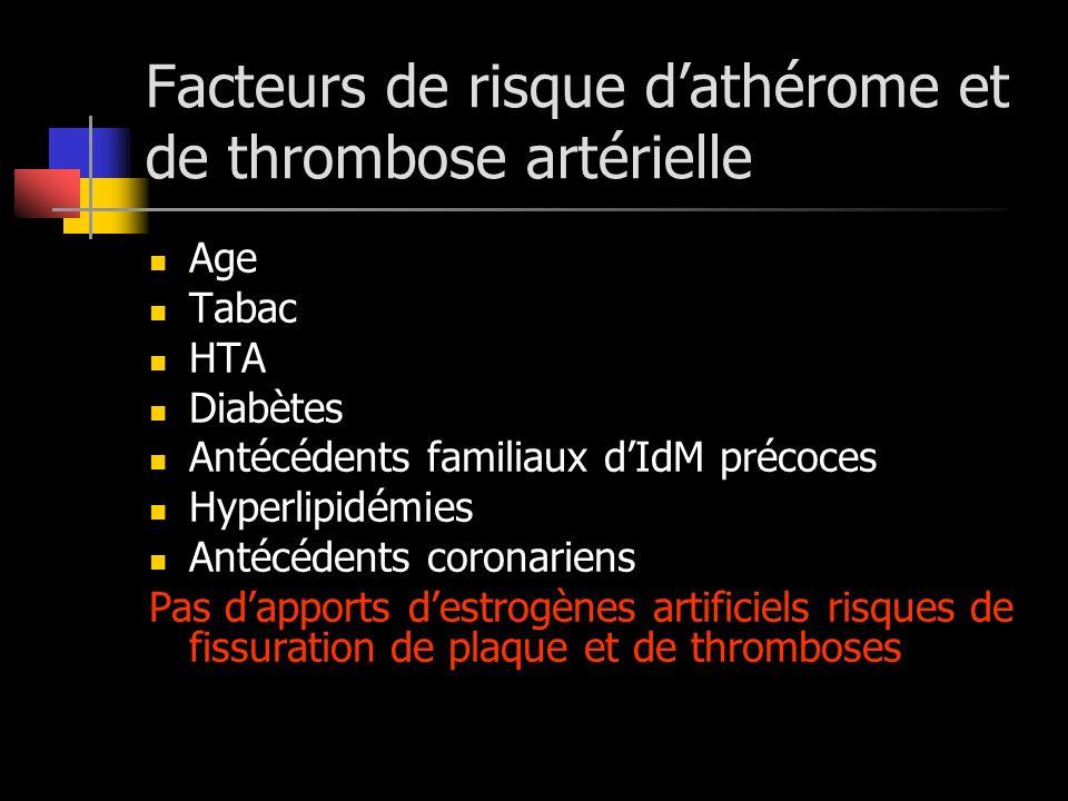 Facteurs de risque d'athérome et de thrombose artérielle