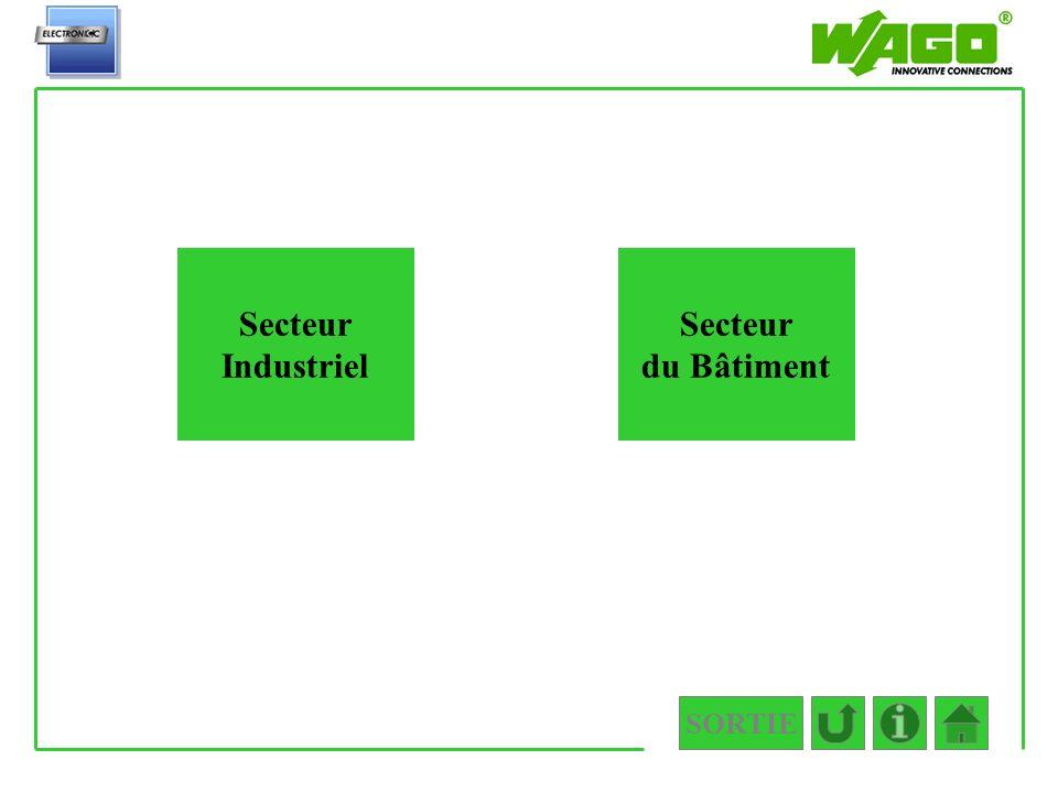 Secteur Industriel Secteur du Bâtiment