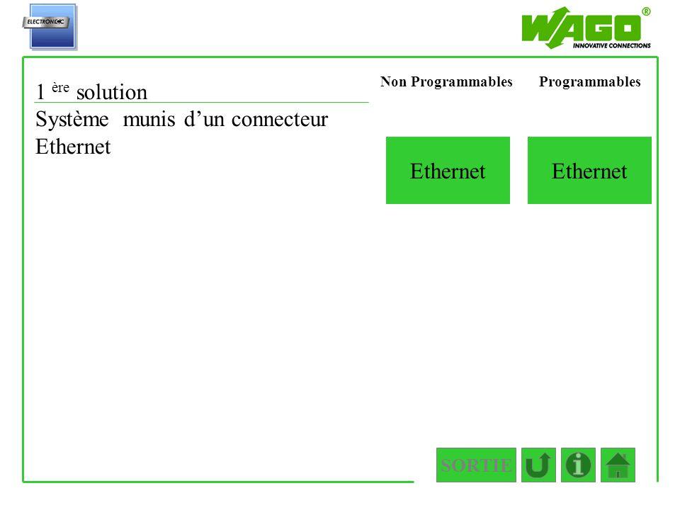 Système munis d'un connecteur Ethernet