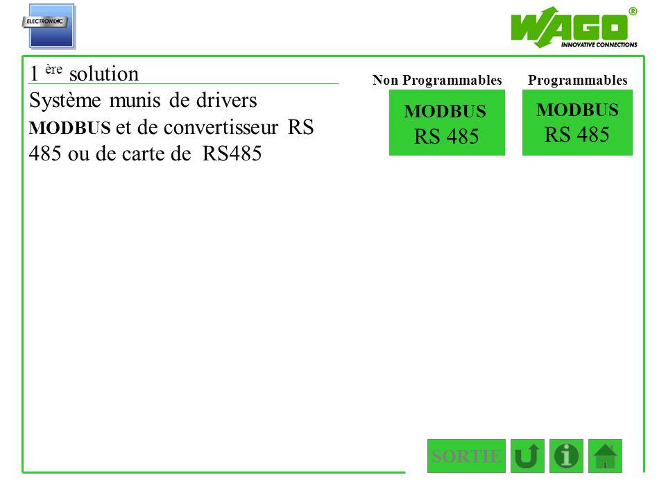 1.2.2.1.2.1.2 1 ère solution. Système munis de drivers MODBUS et de convertisseur RS 485 ou de carte de RS485.