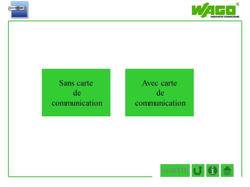 1.2.2.2 Sans carte de communication Avec carte de communication SORTIE