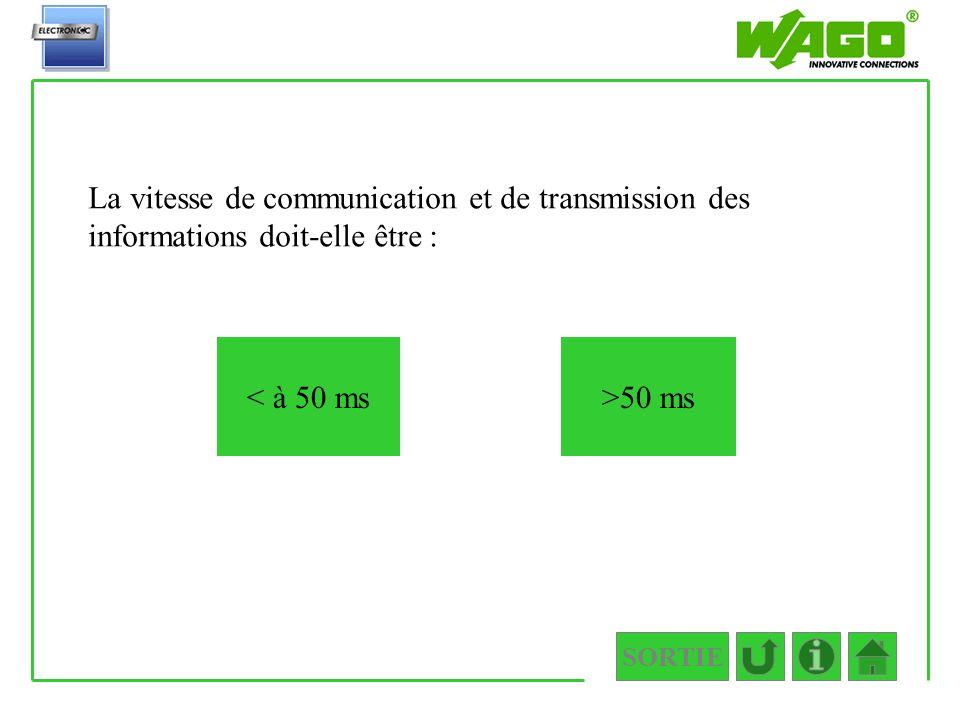 1.3 La vitesse de communication et de transmission des informations doit-elle être : < à 50 ms. >50 ms.