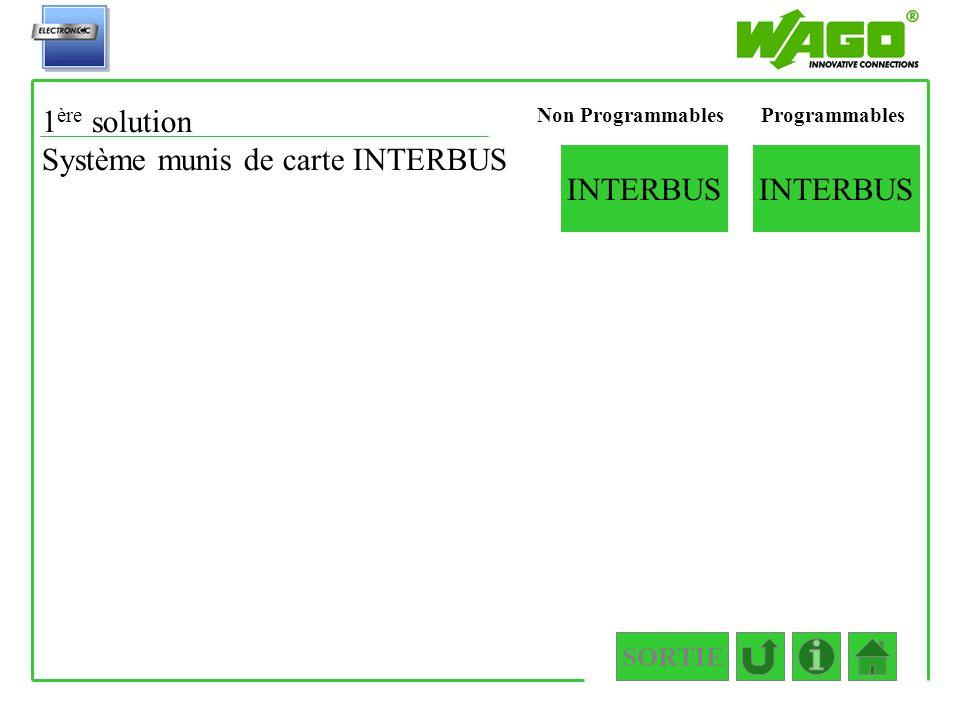 Système munis de carte INTERBUS INTERBUS INTERBUS