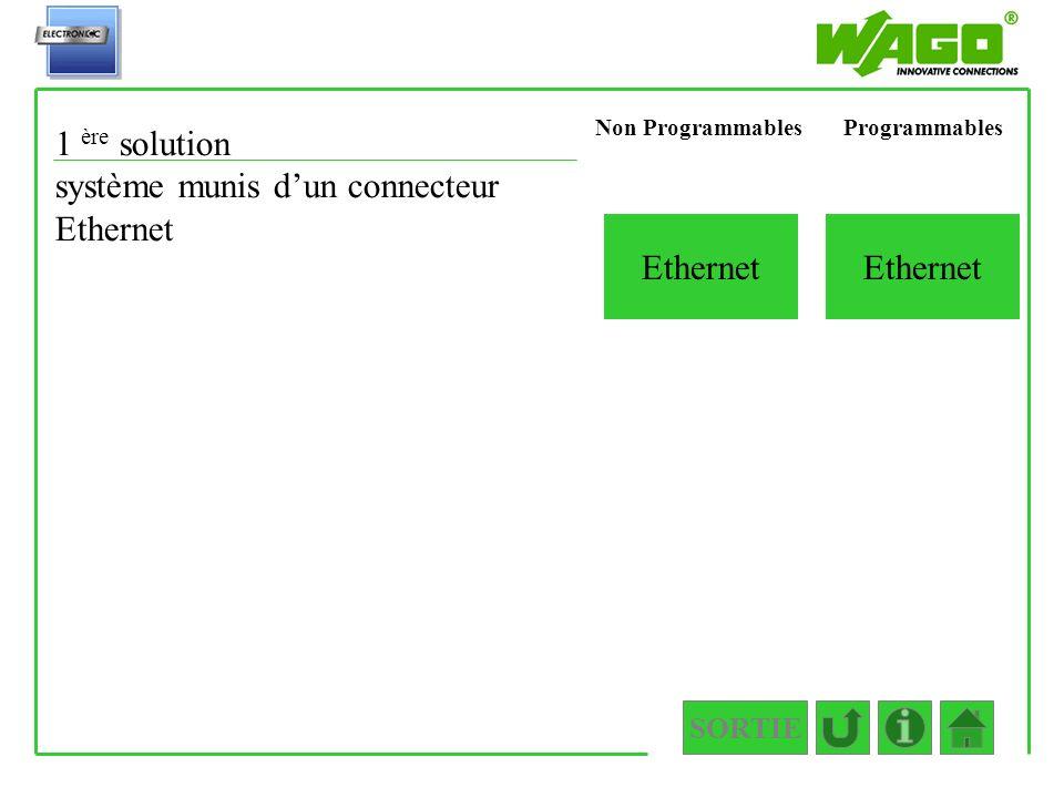 1.1.1.2.1.2 1 ère solution système munis d'un connecteur Ethernet