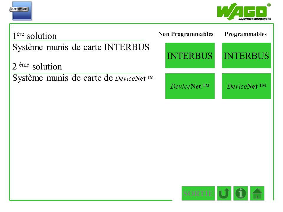 Système munis de carte INTERBUS INTERBUS INTERBUS 2 ème solution