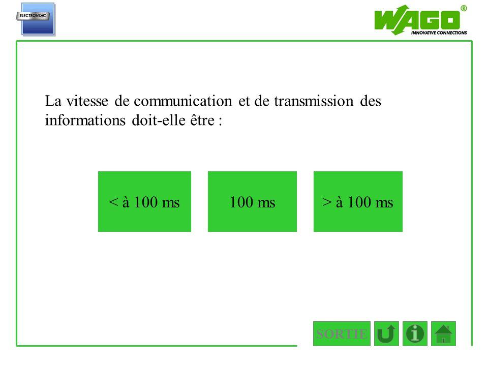 3.1.bis La vitesse de communication et de transmission des informations doit-elle être : < à 100 ms.