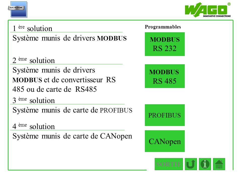 Système munis de drivers MODBUS RS 232