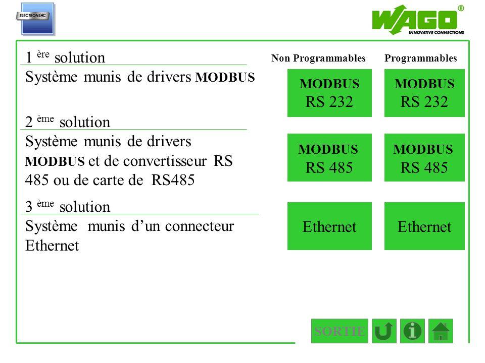 Système munis de drivers MODBUS