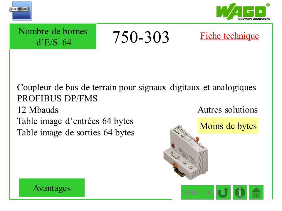 750-303 Nombre de bornes d'E/S 64 Fiche technique