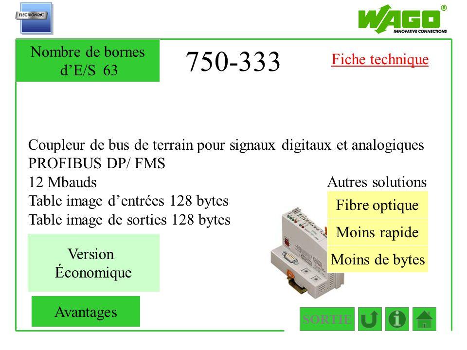 750-333 Nombre de bornes d'E/S 63 Fiche technique