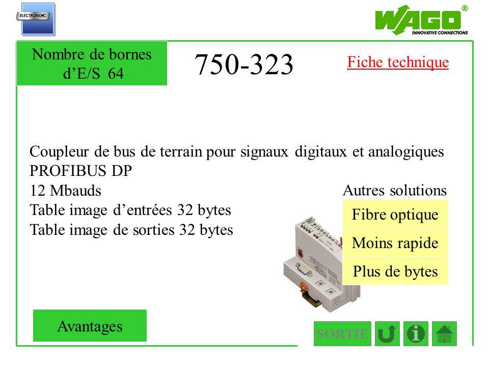 750-323 Nombre de bornes d'E/S 64 Fiche technique