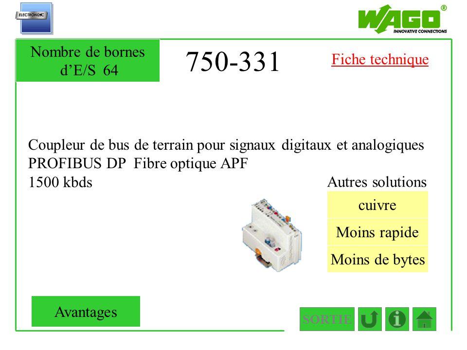 750-331 Nombre de bornes d'E/S 64 Fiche technique