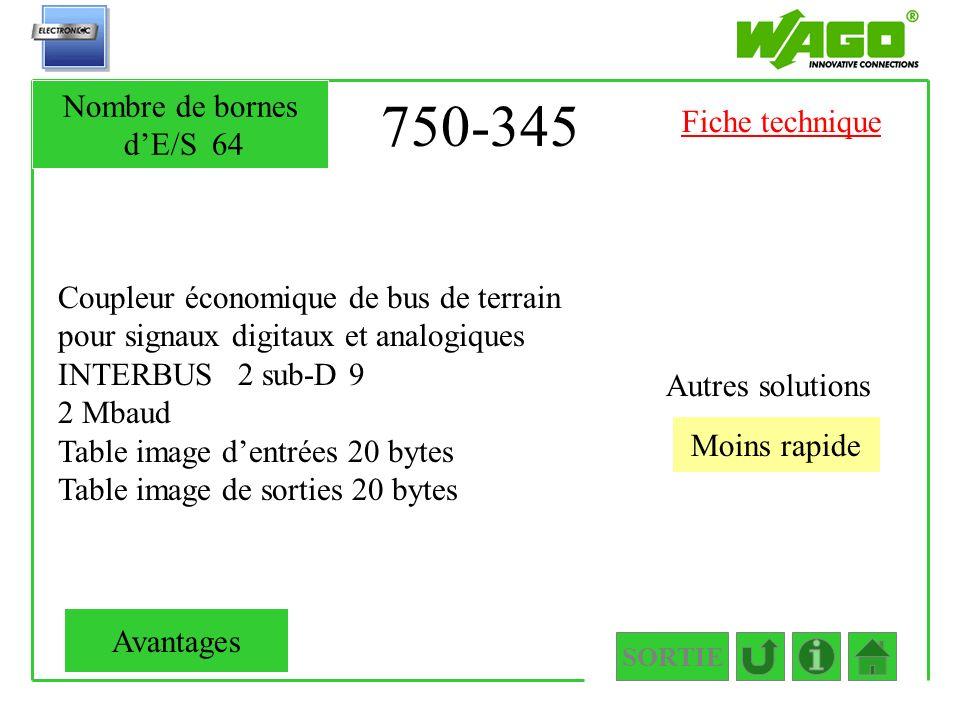 750-345 Nombre de bornes d'E/S 64 Fiche technique