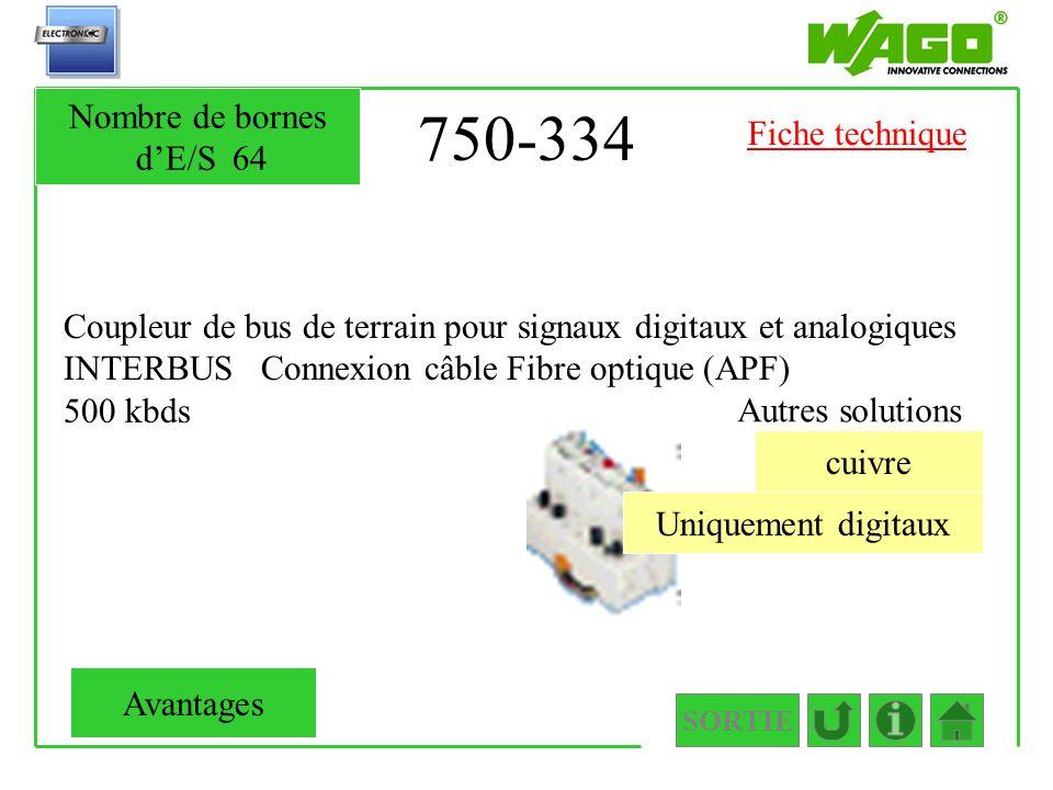 750-334 Nombre de bornes d'E/S 64 Fiche technique