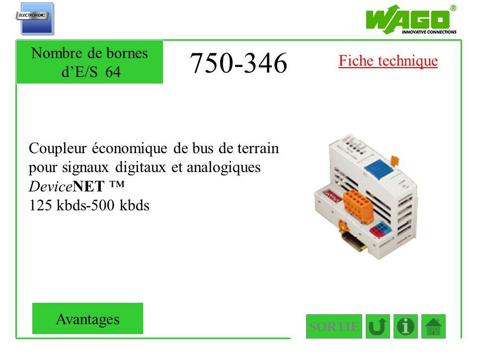 750-346 Nombre de bornes d'E/S 64 Fiche technique