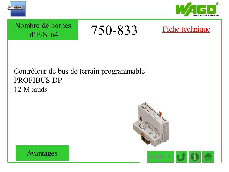 750-833 Nombre de bornes d'E/S 64 Fiche technique