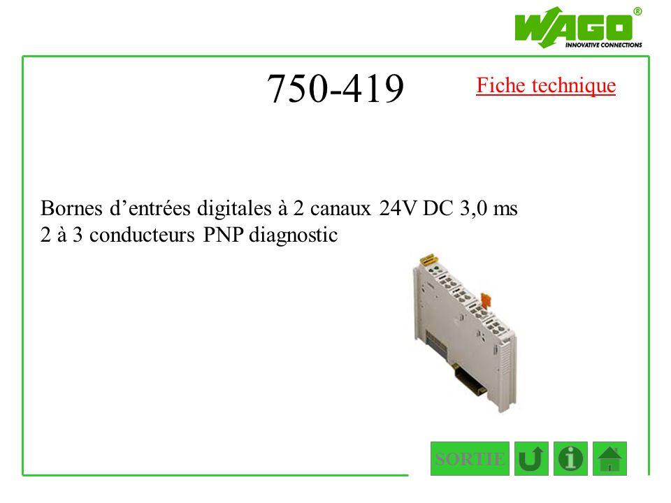 750-419 Fiche technique. Bornes d'entrées digitales à 2 canaux 24V DC 3,0 ms 2 à 3 conducteurs PNP diagnostic.