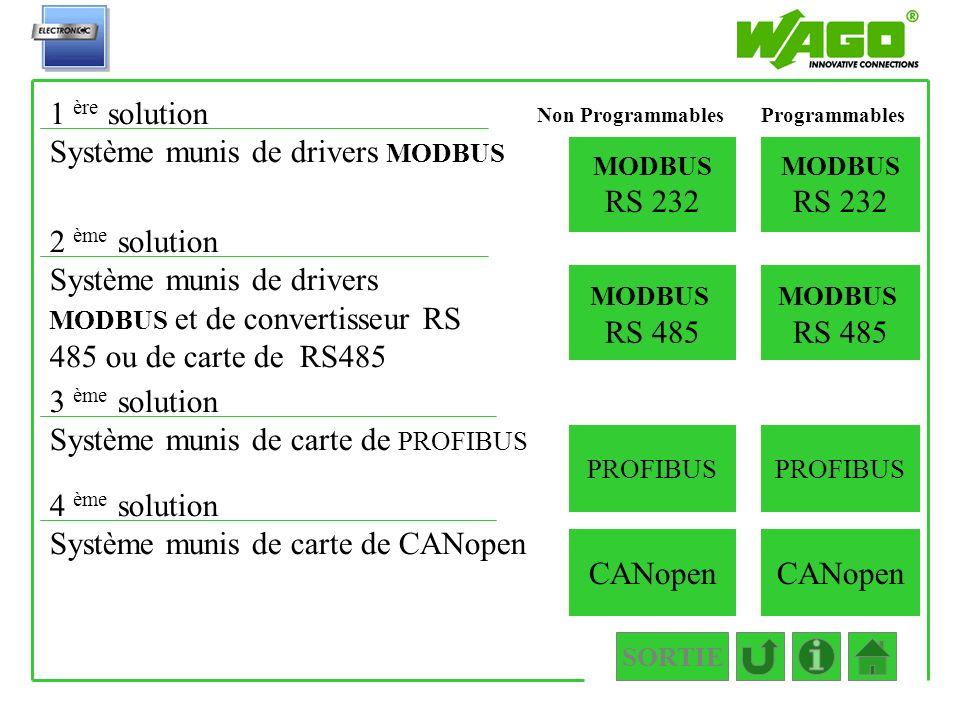 1.1.1.3.1.1 1 ère solution Système munis de drivers MODBUS RS 232
