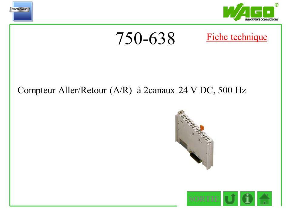 750-638 Fiche technique Compteur Aller/Retour (A/R) à 2canaux 24 V DC, 500 Hz SORTIE