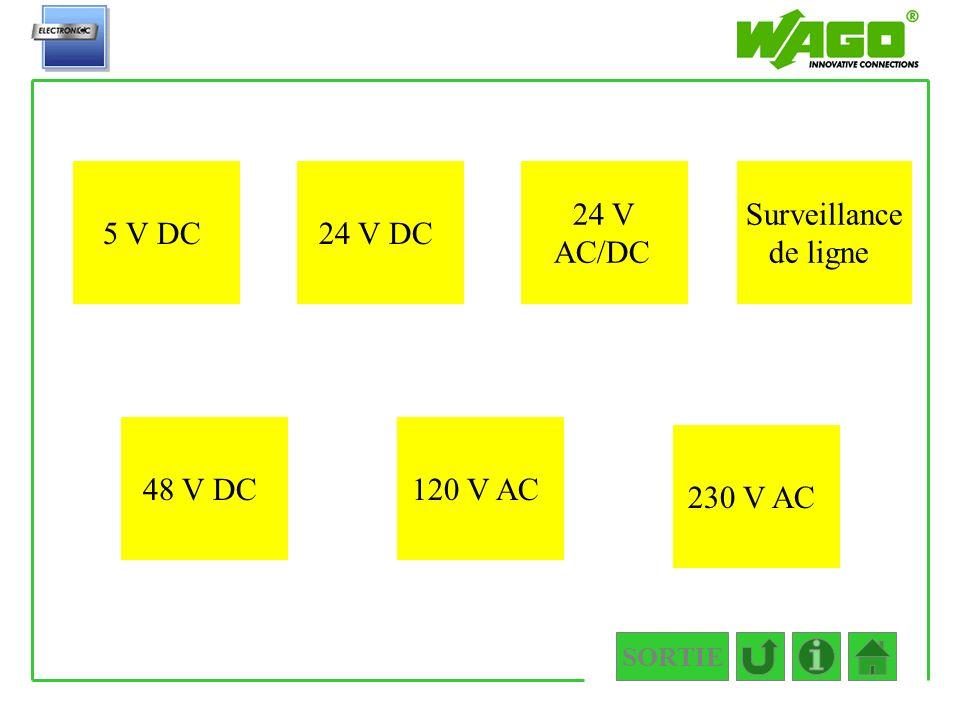 5 V DC 24 V DC 24 V AC/DC Surveillance de ligne 48 V DC 120 V AC